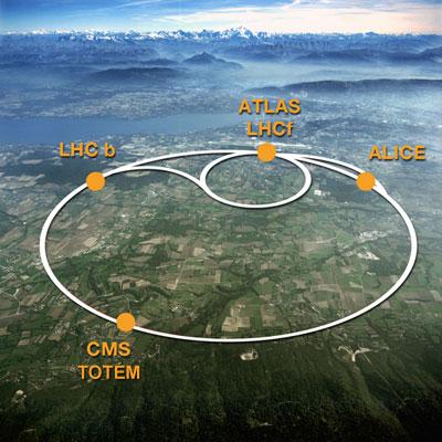I rilevatori del CERN visti dall'alto